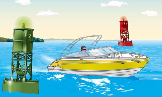 entré au port sens conventionnel Bateau école Loire Nantes             permis bateau permis mer côtier fluvial hauturier jet ski eaux             intérieures bateaux voilier rivière estuaire culturel apprendre à             naviguer