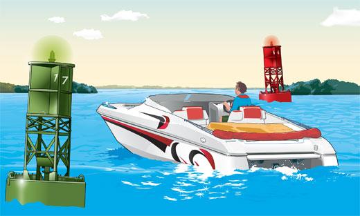 sortie du port sens conventionnel Bateau école Loire Nantes             permis bateau permis mer côtier fluvial hauturier jet ski eaux             intérieures bateaux voilier rivière estuaire culturel apprendre à             naviguer